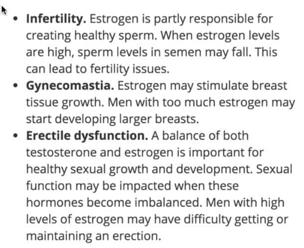how to know if your estrogen levels are too high