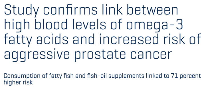 Fat and fish oil increase prostate tumor size and severity