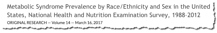 Metabolic Syndrome Prevalence by Race/Ethnicity and Sex in the United States, National Health and Nutrition Examination Survey, 1988–2012