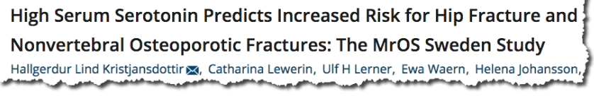 High Serum Serotonin Predicts Increased Risk for Hip Fracture and Nonvertebral Osteoporotic Fractures: The MrOS Sweden Study