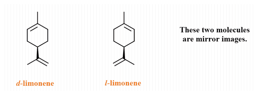 These two molecules are mirror images