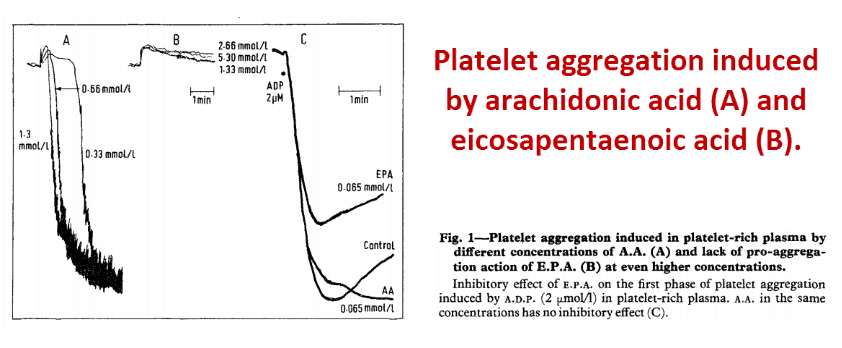 Platelet aggregation induces by arachidonic (A and eicosapenatenoic acid (B)
